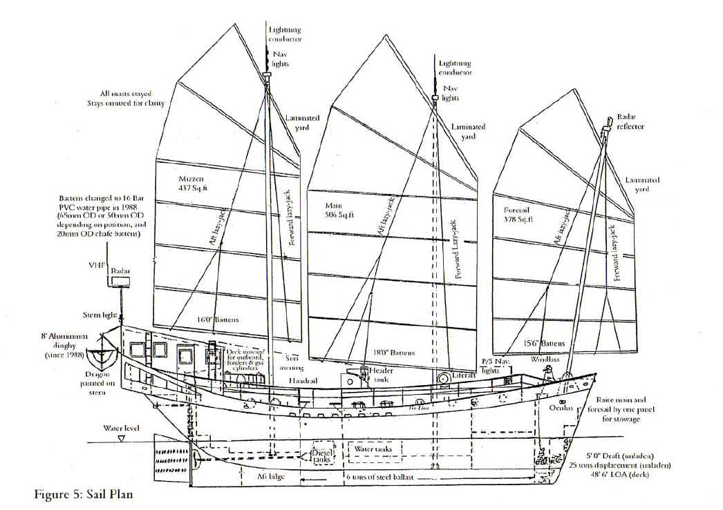 Wooden Chinese Junk Boat Plans Plans PDF Download – DIY Wooden Boat ...